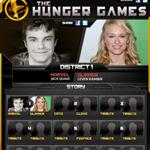 Jack Quaid and Leven Rambin cast as Marvel and Glimmer in The Hunger Games  83436